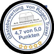 Hier können Sie die Berwertungen von der Alten Strandvogtei Sellin in Rügen sehen.